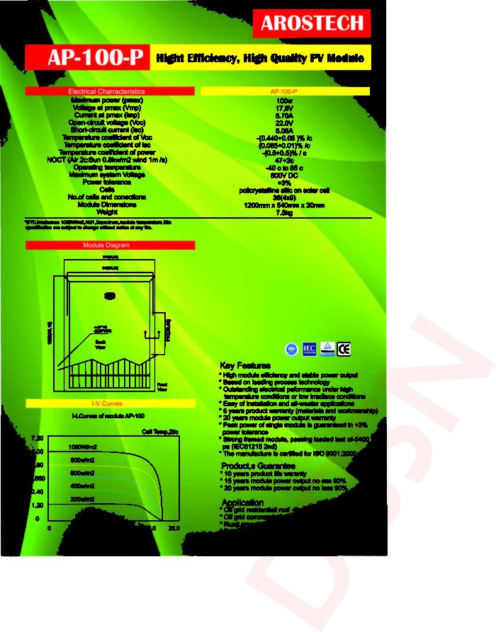 Panel Surya 100wp termurah